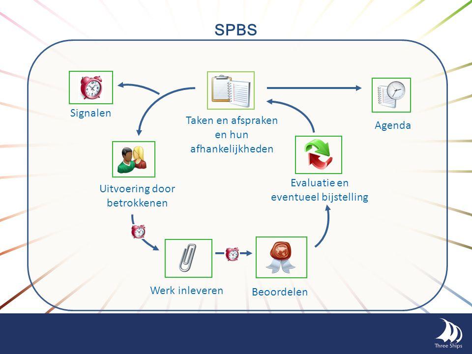 Agenda Taken en afspraken en hun afhankelijkheden Evaluatie en eventueel bijstelling Uitvoering door betrokkenen Beoordelen Werk inleveren SPBS Signal