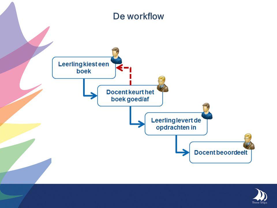 De workflow