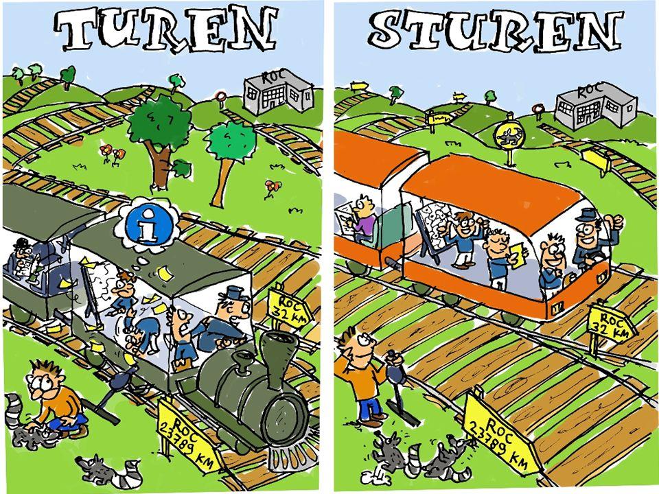 2 Introductie Dinsdag 26 mei, Den Haag 1.Introductie en verwachtingen 2.