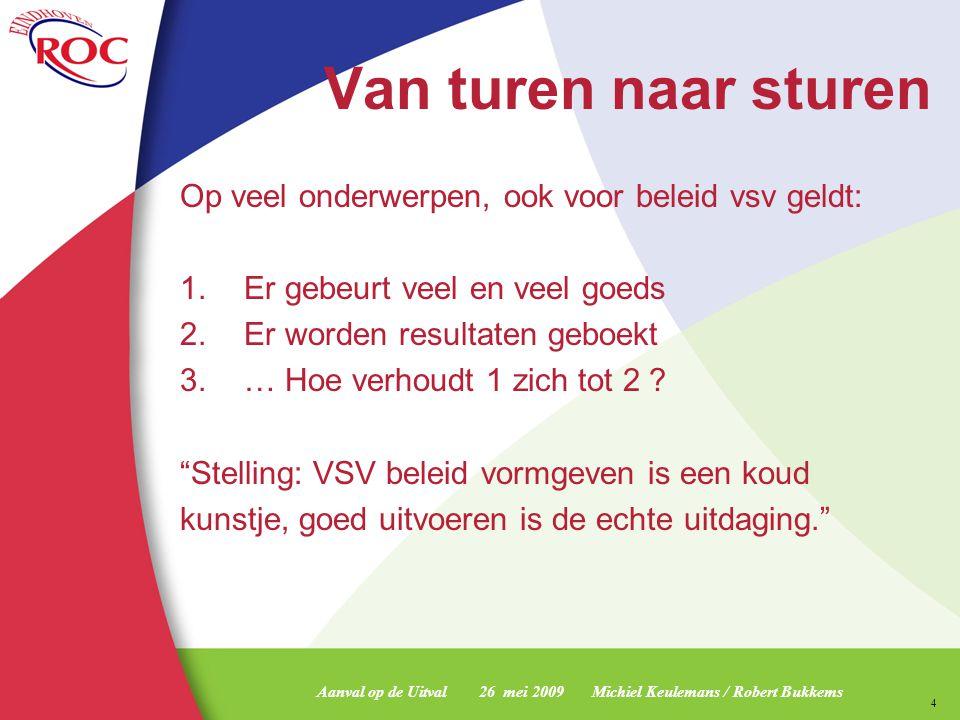 Aanval op de Uitval 26 mei 2009 Michiel Keulemans / Robert Bukkems 5 IPM voor dummies 1.Alles staat in verband met elkaar, van strategie tot uitvoering op werkniveau.