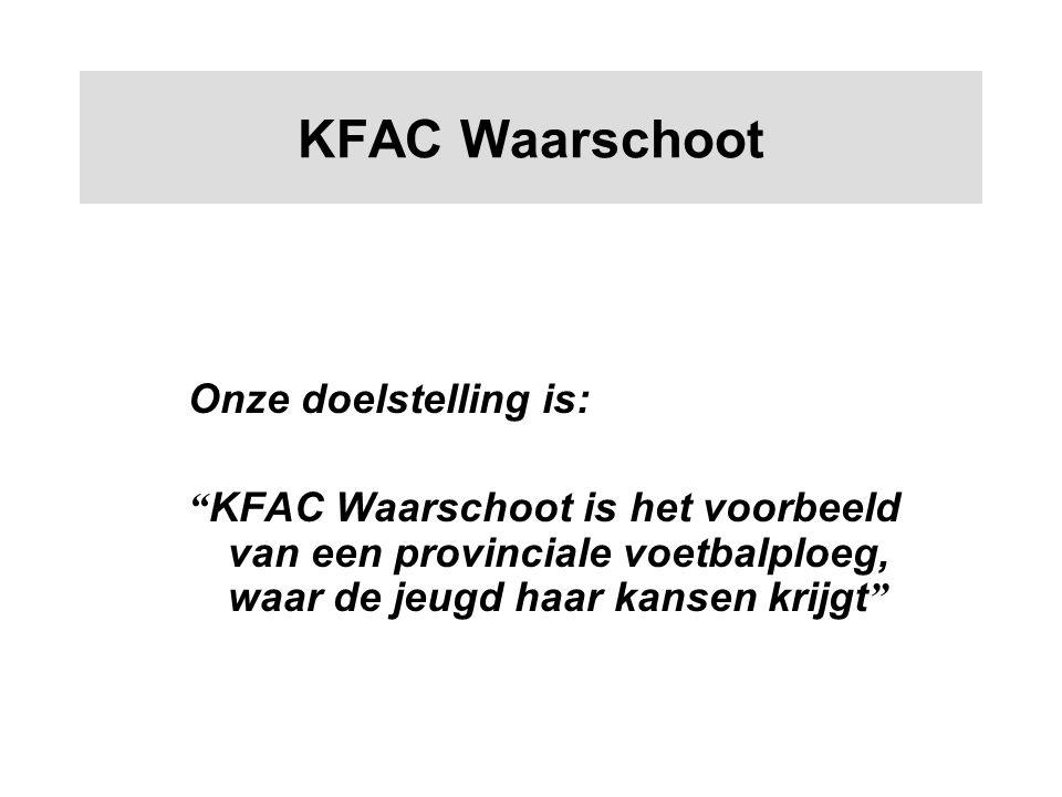 """KFAC Waarschoot Onze doelstelling is: """" KFAC Waarschoot is het voorbeeld van een provinciale voetbalploeg, waar de jeugd haar kansen krijgt """""""
