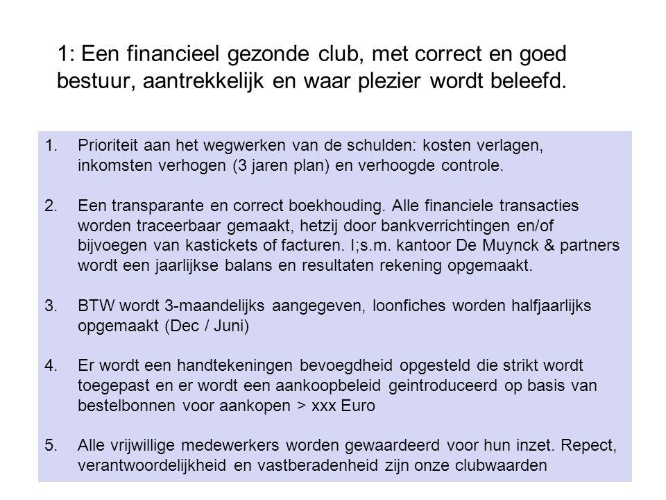SportiefSupporters Sponsors 2: Een actief sponsor beleid gericht op Oost-Vlaanderen Strategie: Het commercieel aantrekkelijk maken voor Oostvlaamse sponsors Acties: 1.Een correct en transparant financieel beheer waar sponsors zich kunnen mee vereenzelvigen; eerlijk en integer.