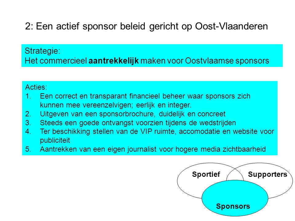 SportiefSupporters Sponsors 2: Een actief sponsor beleid gericht op Oost-Vlaanderen Strategie: Het commercieel aantrekkelijk maken voor Oostvlaamse sp
