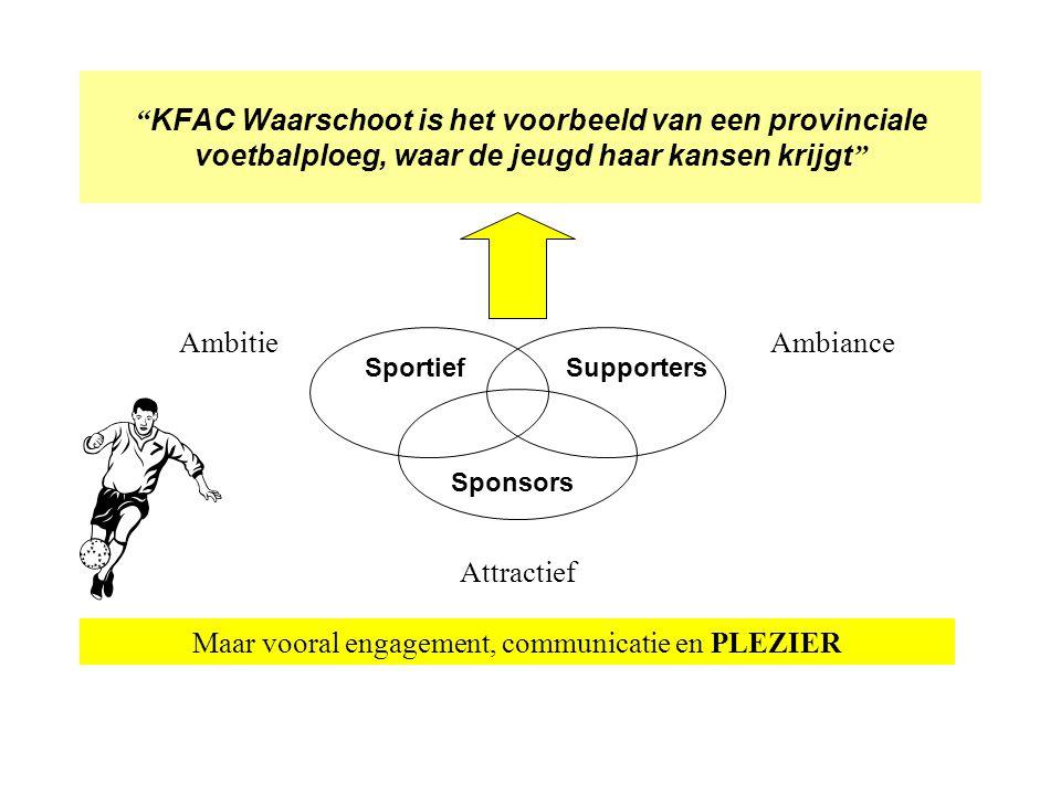 """"""" KFAC Waarschoot is het voorbeeld van een provinciale voetbalploeg, waar de jeugd haar kansen krijgt """" SportiefSupporters Sponsors AmbitieAmbiance At"""