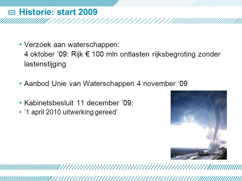 Historie: start 2009 Verzoek aan waterschappen: 4 oktober '09: Rijk € 100 mln ontlasten rijksbegroting zonder lastenstijging Aanbod Unie van Waterscha