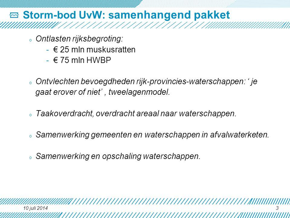 Storm-bod UvW: s amenhangend pakket o Ontlasten rijksbegroting: -€ 25 mln muskusratten -€ 75 mln HWBP o Ontvlechten bevoegdheden rijk-provincies-water
