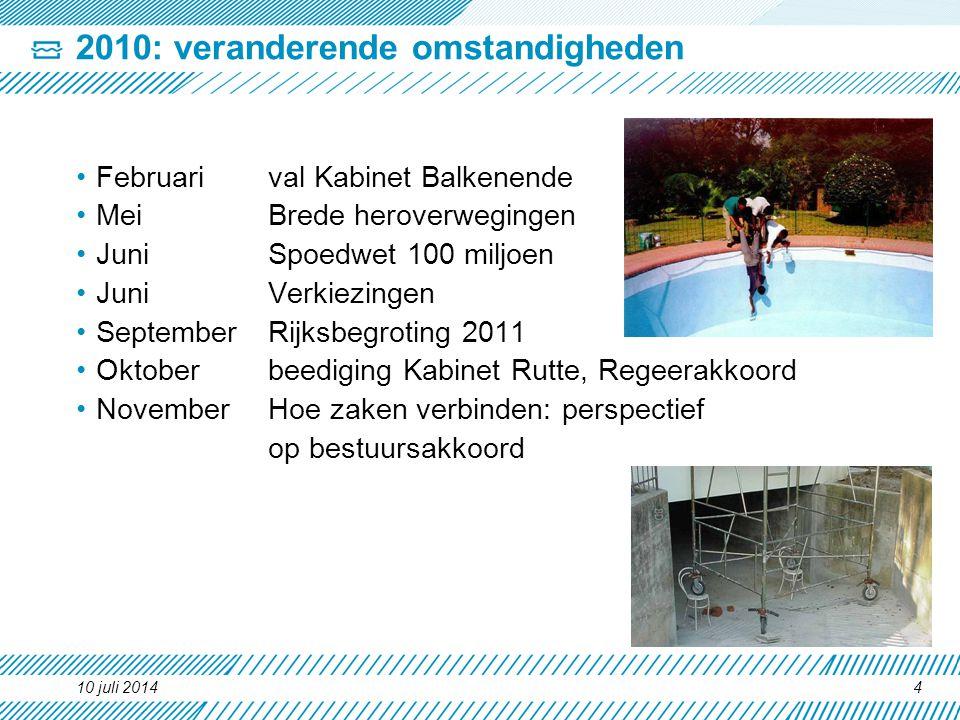 2010: veranderende omstandigheden Februarival Kabinet Balkenende MeiBrede heroverwegingen JuniSpoedwet 100 miljoen JuniVerkiezingen SeptemberRijksbegr