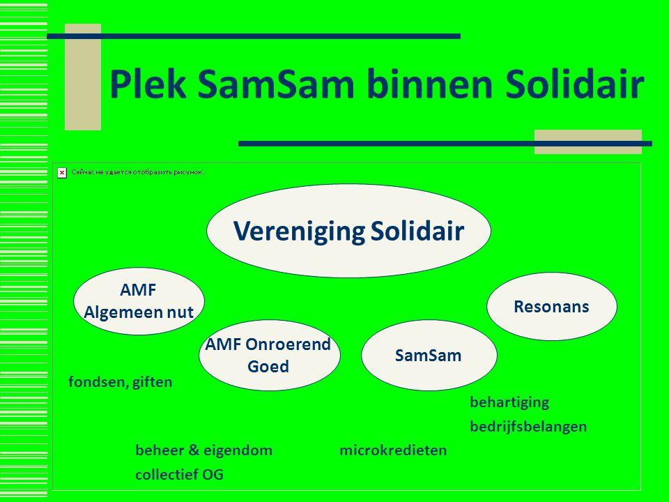 Vereniging SamSam SamSam is een vereniging, geen bank; Kapitaal wordt gevormd door inleg van leden; Met dit kapitaal worden in eigen beheer microkredieten verstrekt aan solidaire projecten en initiatieven; Leden bepalen via de Algemene Ledenvergadering mede beleid en koers van SamSam.