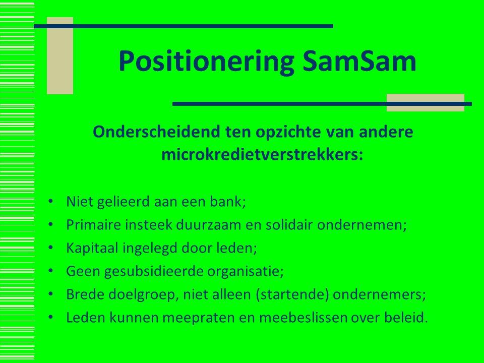 Positionering SamSam Onderscheidend ten opzichte van andere microkredietverstrekkers: Niet gelieerd aan een bank; Primaire insteek duurzaam en solidair ondernemen; Kapitaal ingelegd door leden; Geen gesubsidieerde organisatie; Brede doelgroep, niet alleen (startende) ondernemers; Leden kunnen meepraten en meebeslissen over beleid.