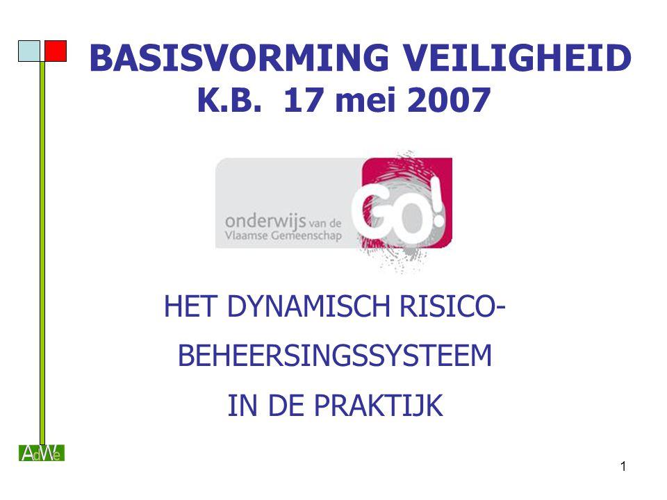 1 BASISVORMING VEILIGHEID K.B. 17 mei 2007 HET DYNAMISCH RISICO- BEHEERSINGSSYSTEEM IN DE PRAKTIJK