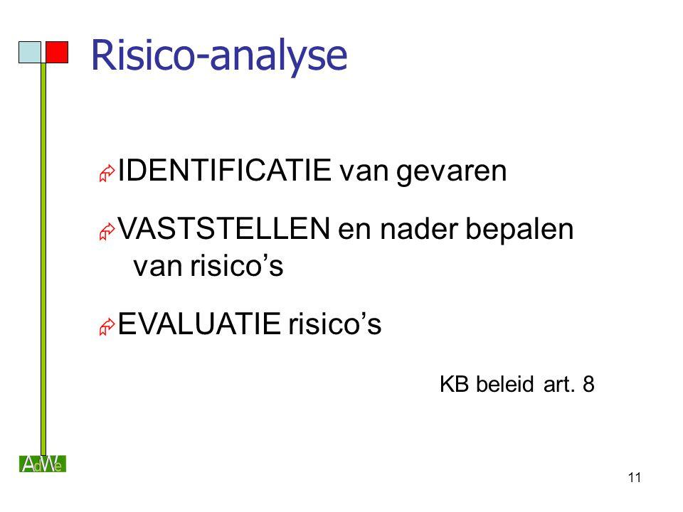 11 Risico-analyse  IDENTIFICATIE van gevaren  VASTSTELLEN en nader bepalen van risico's  EVALUATIE risico's KB beleid art. 8