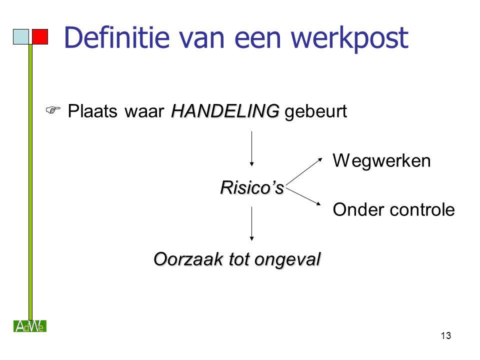 13 Definitie van een werkpost HANDELING  Plaats waar HANDELING gebeurt Wegwerken Risico's Risico's Onder controle Oorzaak tot ongeval