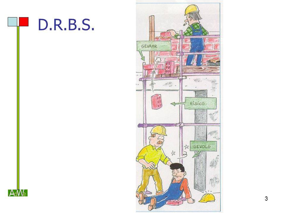34 Risico-detectie dmv observatie Stap 3 : Observatie zelf  Observator moet correcte wijze kennen  Niet stiekem opstellen  Vier domeinen controleren  Correctheid van de handeling  Correctheid van de procedure  Toestand van de omgeving  Toestand van het arbeidsmiddel