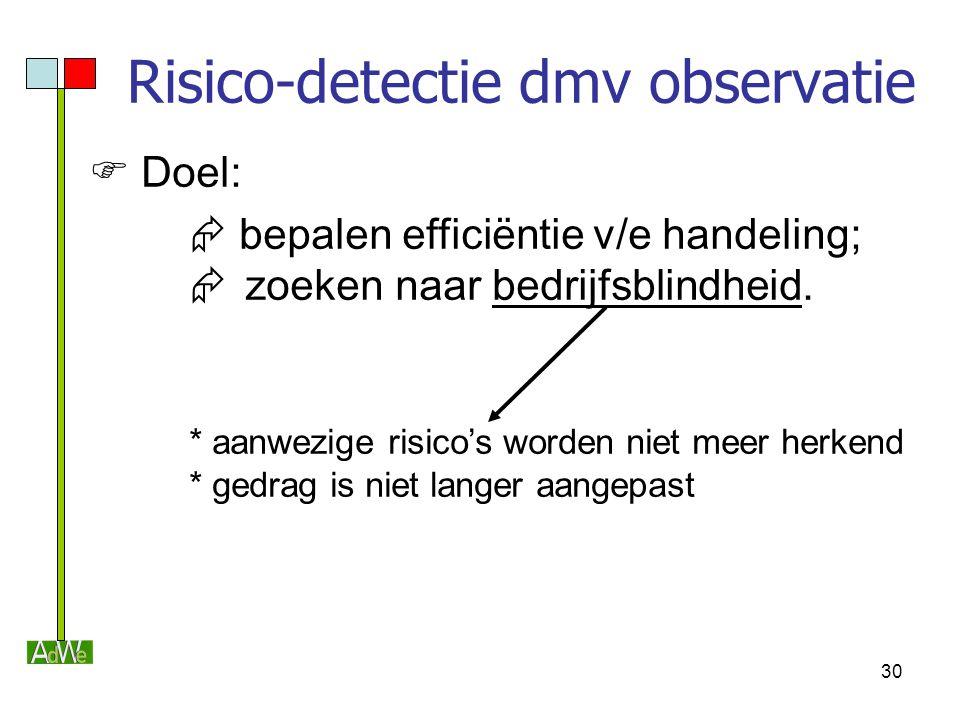 30  Doel:  bepalen efficiëntie v/e handeling;  zoeken naar bedrijfsblindheid. * aanwezige risico's worden niet meer herkend * gedrag is niet langer