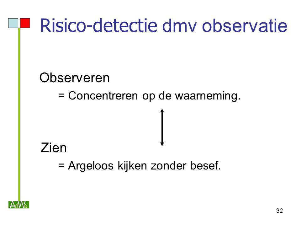 32 Risico-detectie dmv observatie Observeren = Concentreren op de waarneming. Zien = Argeloos kijken zonder besef.
