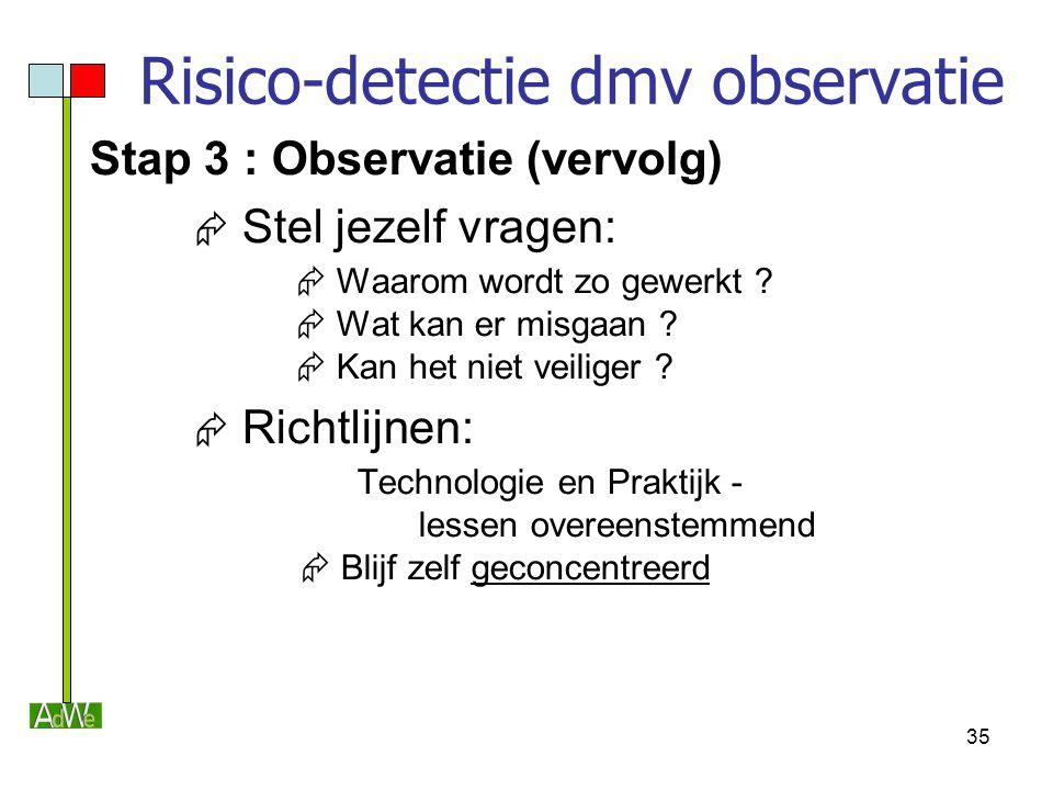 35 Risico-detectie dmv observatie Stap 3 : Observatie (vervolg)  Stel jezelf vragen:  Waarom wordt zo gewerkt ?  Wat kan er misgaan ?  Kan het nie