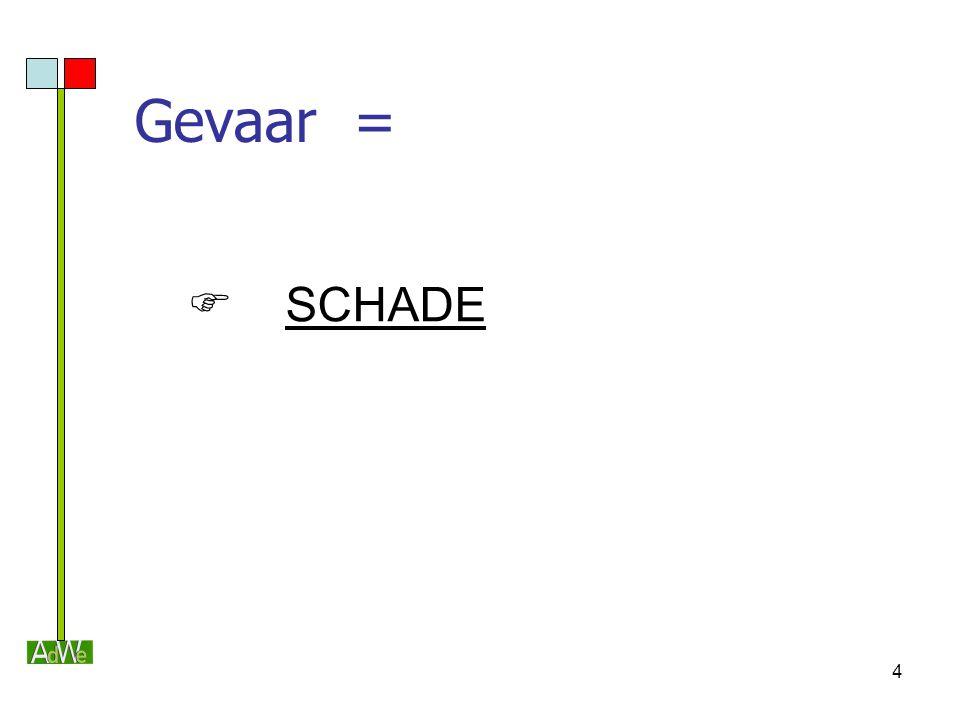 4 Gevaar =  SCHADE