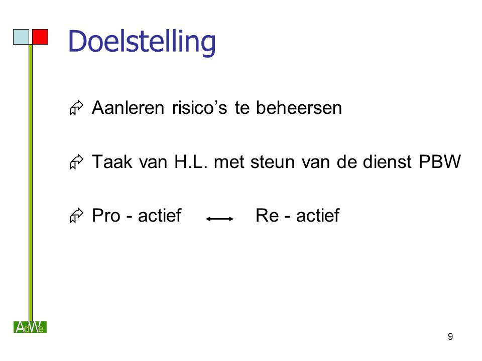 20 Risico-detectie dmv checklist  Stap 1 : Bepaal toepassingsdomein  Te bepalen door PA & HL  Geen algemeen thema Bv.
