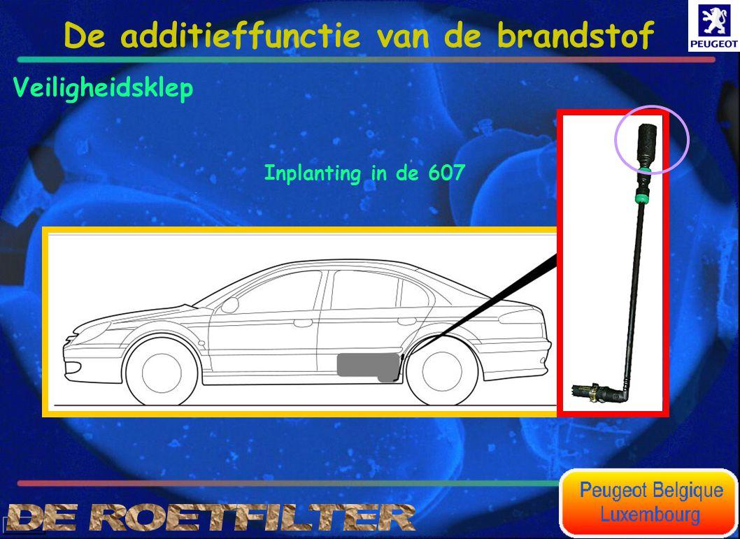 Veiligheidsklep Inplanting in de 607 De additieffunctie van de brandstof