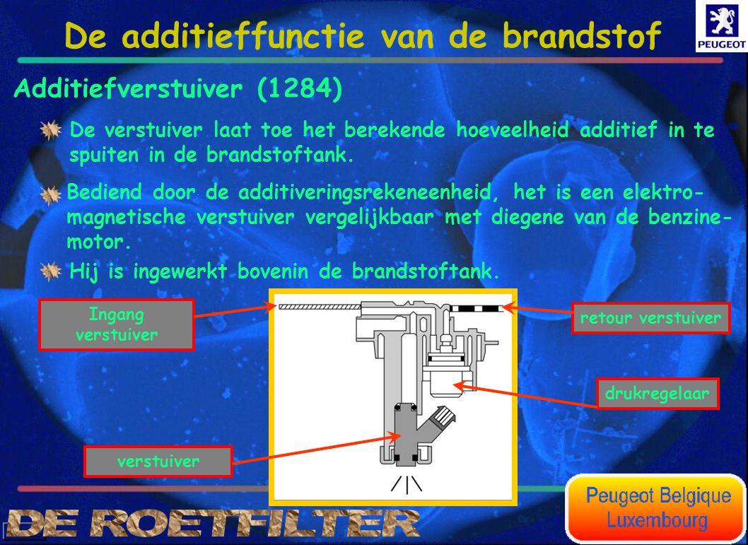 Additiefverstuiver (1284) De verstuiver laat toe het berekende hoeveelheid additief in te spuiten in de brandstoftank. Bediend door de additiveringsre