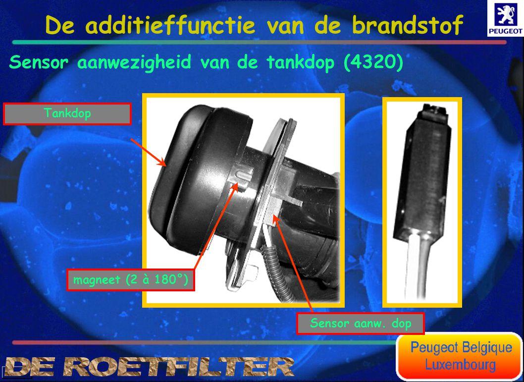 Tankdop magneet (2 à 180°) Sensor aanw. dop De additieffunctie van de brandstof Sensor aanwezigheid van de tankdop (4320)