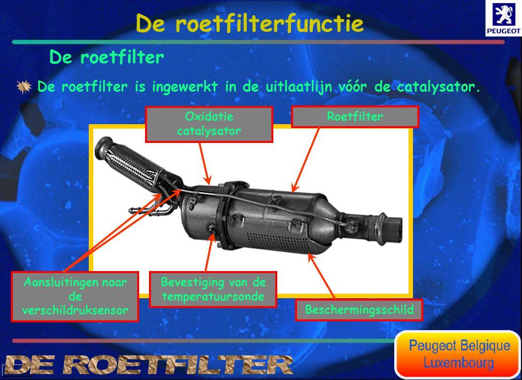 De roetfilterfunctie De roetfilter De roetfilter is ingewerkt in de uitlaatlijn vóór de catalysator. Bevestiging van de temperatuursonde Beschermingss
