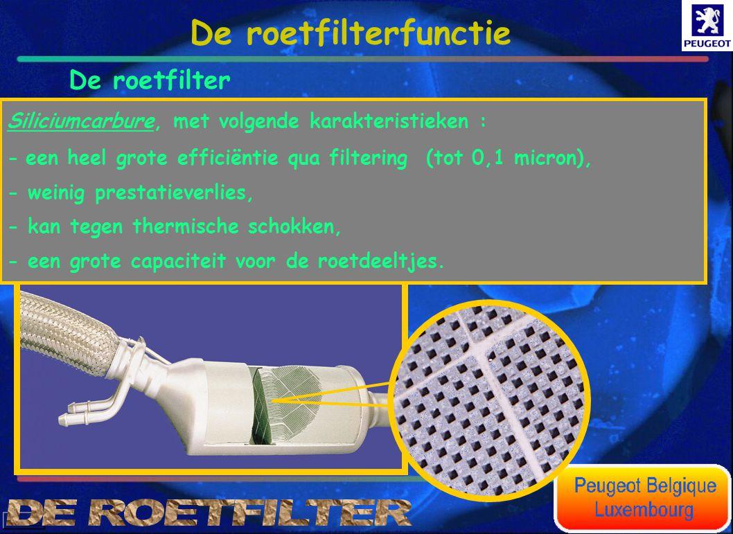 Le filtre à particules est une structure poreuse comprenant des canaux organisés de façon à forcer les gaz d'échappement à traverser les parois. Silic