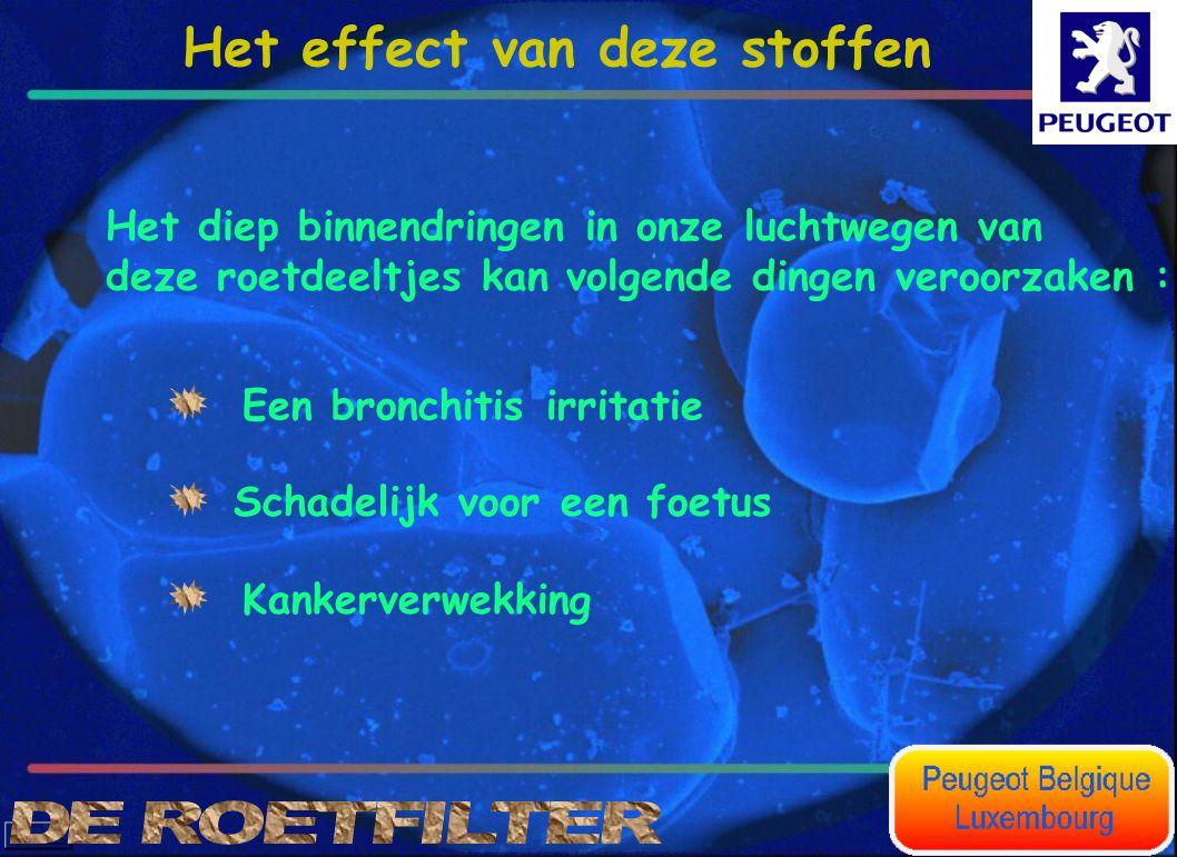 Het effect van deze stoffen Een bronchitis irritatie Het diep binnendringen in onze luchtwegen van deze roetdeeltjes kan volgende dingen veroorzaken :