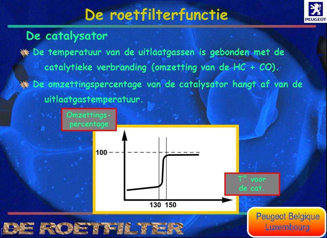 De omzettingspercentage van de catalysator hangt af van de uitlaatgastemperatuur. De temperatuur van de uitlaatgassen is gebonden met de catalytieke v