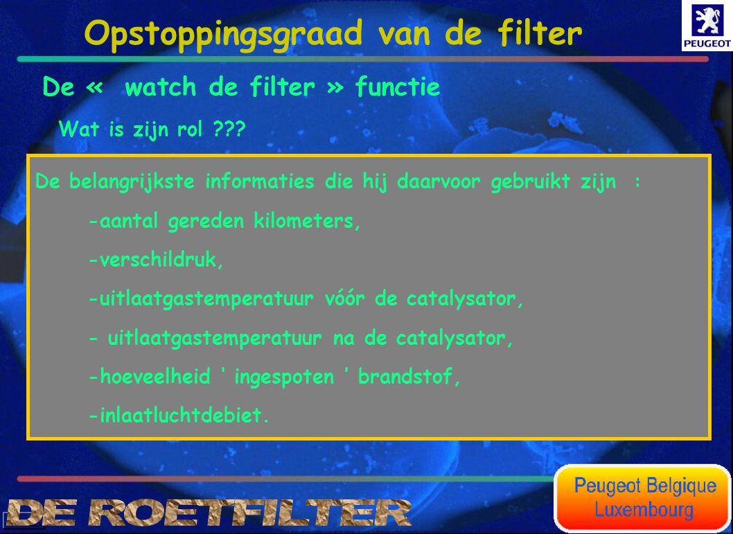 De « watch de filter » functie Wat is zijn rol ??? déterminer l'état de charge du filtre (niveau d'encrassement), demander l'activation de la fonction