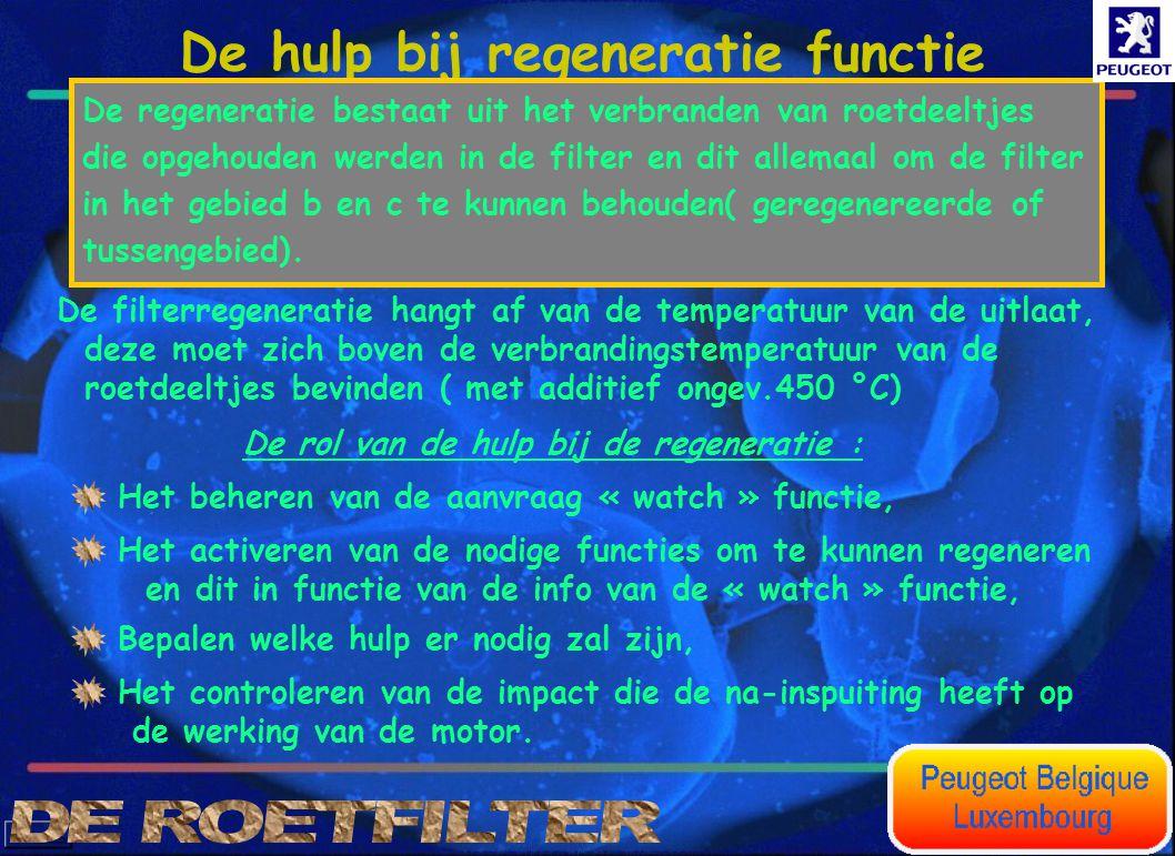De hulp bij regeneratie functie De filterregeneratie hangt af van de temperatuur van de uitlaat, deze moet zich boven de verbrandingstemperatuur van d