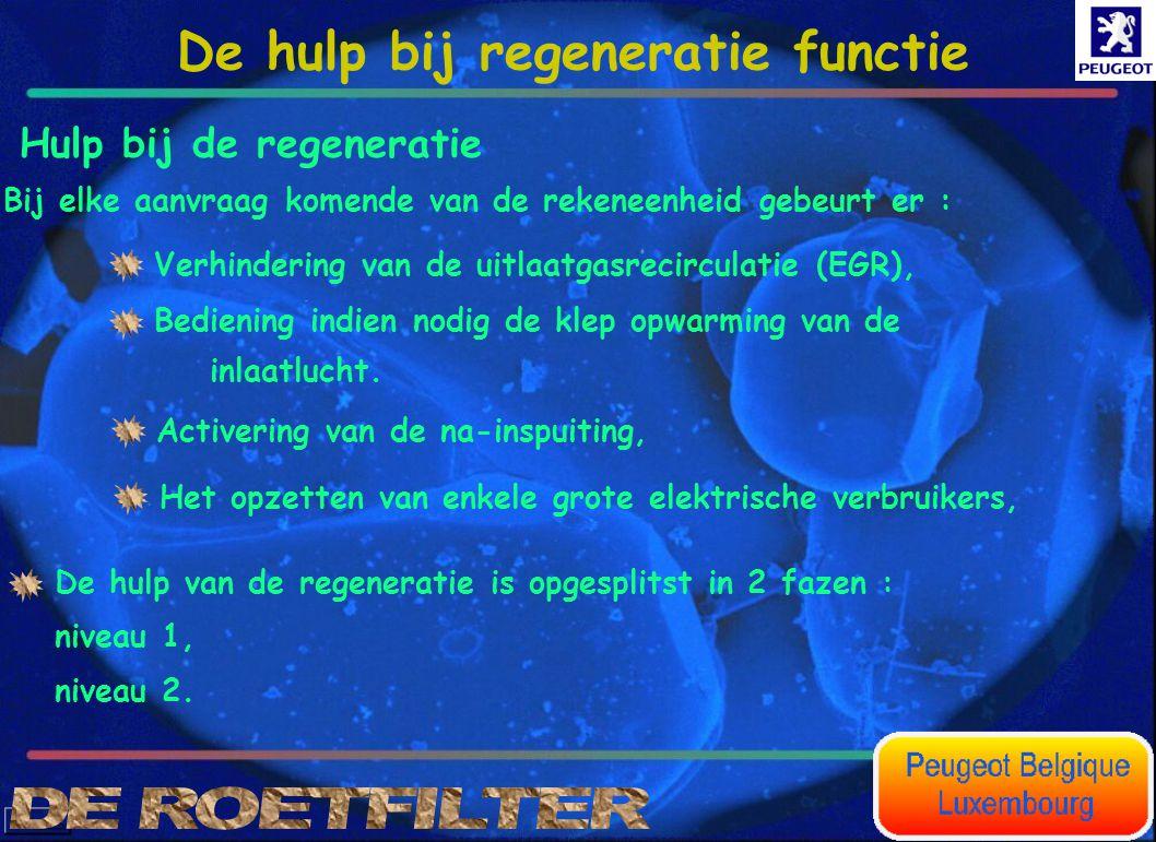 Hulp bij de regeneratie De hulp van de regeneratie is opgesplitst in 2 fazen : niveau 1, niveau 2. Activering van de na-inspuiting, Bij elke aanvraag