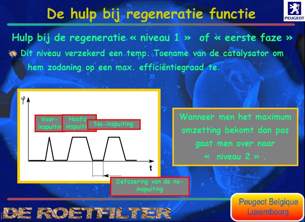 Hulp bij de regeneratie « niveau 1 » of « eerste faze » Wanneer men het maximum omzetting bekomt dan pas gaat men over naar « niveau 2 ». Dit niveau v