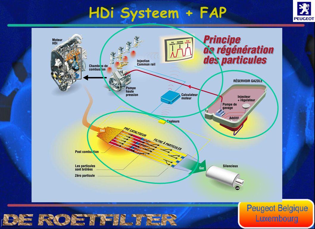 Veiligheidsvoorschriften QUA Brandstofcircuit De voorschriften voor de brandstof De combinatie Hdi systeem + roetfilter heeft behoefte aan een dieselbrandstof die weinig zwavel bezit.