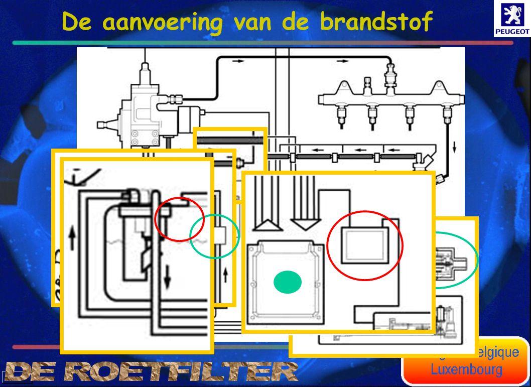 Werkingsniveaus beheert door de rekeneenheid a b c d e f Volumetrisch debiet van de uitlaatgassen(l/h) Verschildruk Traagloop 50 mbar Het doel van de regeneratie is de filter tussen toestand « b » of « c » te houden.