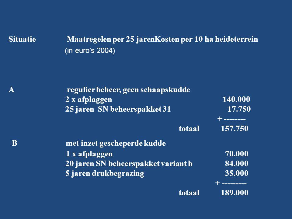 Situatie Maatregelen per 25 jarenKosten per 10 ha heideterrein (in euro's 2004) A regulier beheer, geen schaapskudde 2 x afplaggen 140.000 25 jaren SN beheerspakket 31 17.750 + -------- totaal 157.750 B met inzet gescheperde kudde 1 x afplaggen 70.000 20 jaren SN beheerspakket variant b 84.000 5 jaren drukbegrazing 35.000 + --------- totaal 189.000
