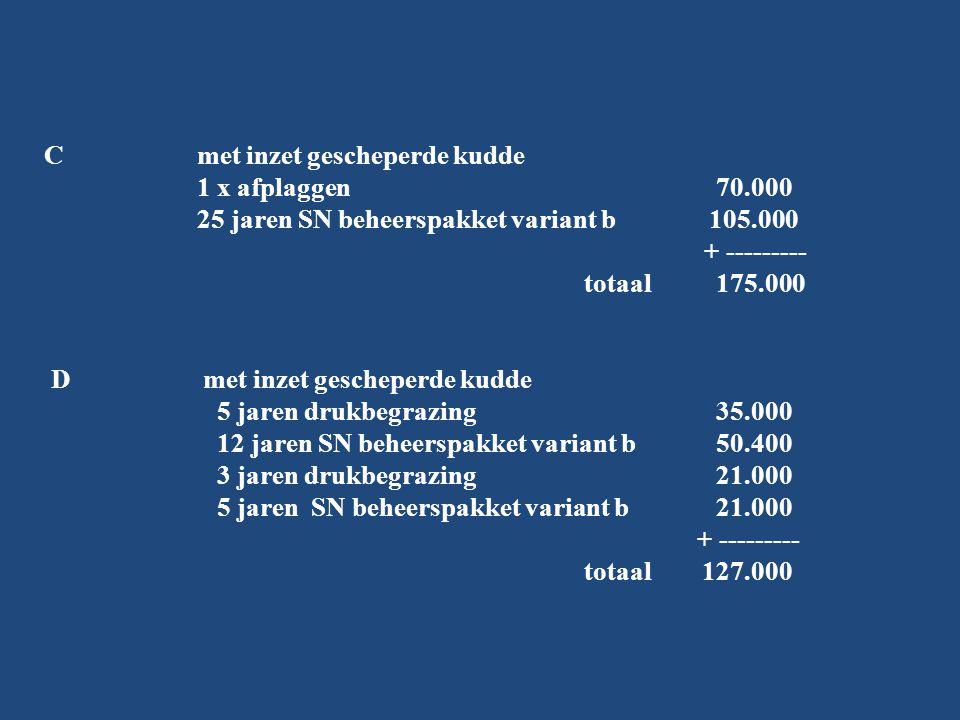C met inzet gescheperde kudde 1 x afplaggen 70.000 25 jaren SN beheerspakket variant b 105.000 + --------- totaal 175.000 D met inzet gescheperde kudde 5 jaren drukbegrazing35.000 12 jaren SN beheerspakket variant b50.400 3 jaren drukbegrazing21.000 5 jaren SN beheerspakket variant b21.000 + --------- totaal 127.000