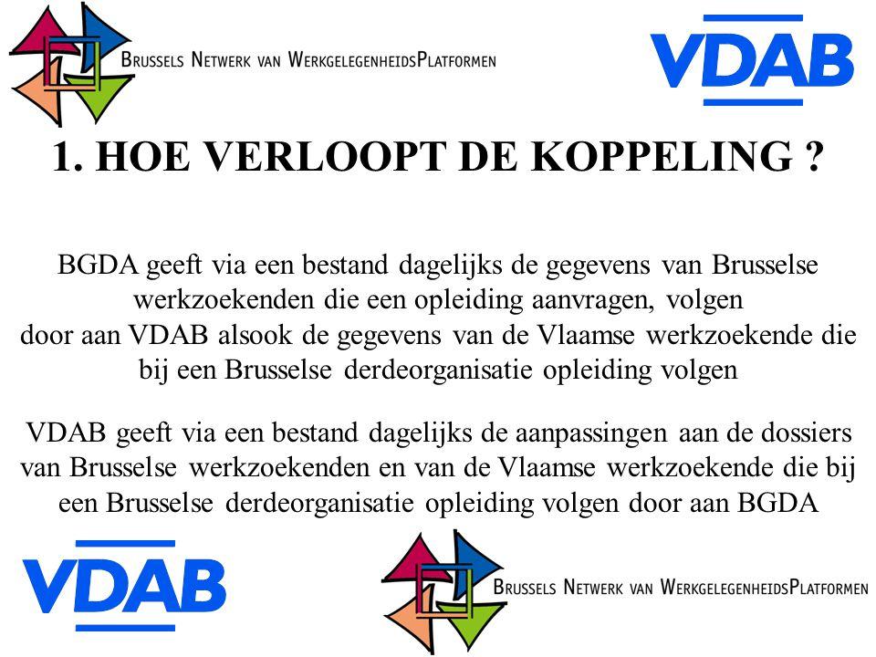 1.HOE VERLOOPT DE KOPPELING .