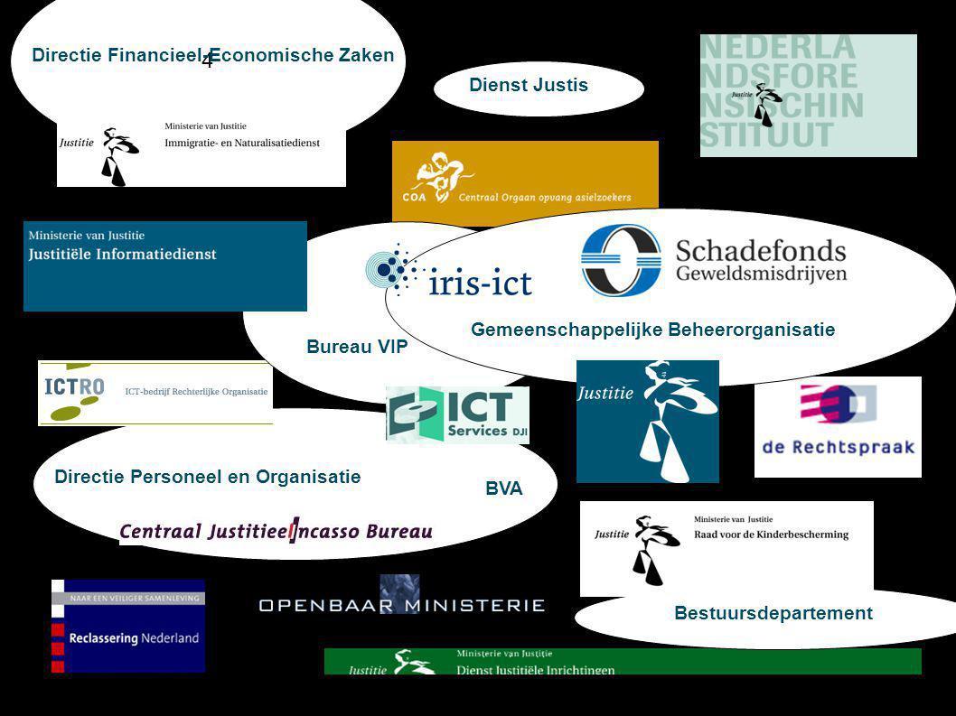 4 Directie Financieel-Economische Zaken Directie Personeel en Organisatie Bestuursdepartement GC-ICT Bureau VIP BVA Gemeenschappelijke Beheerorganisatie Dienst Justis