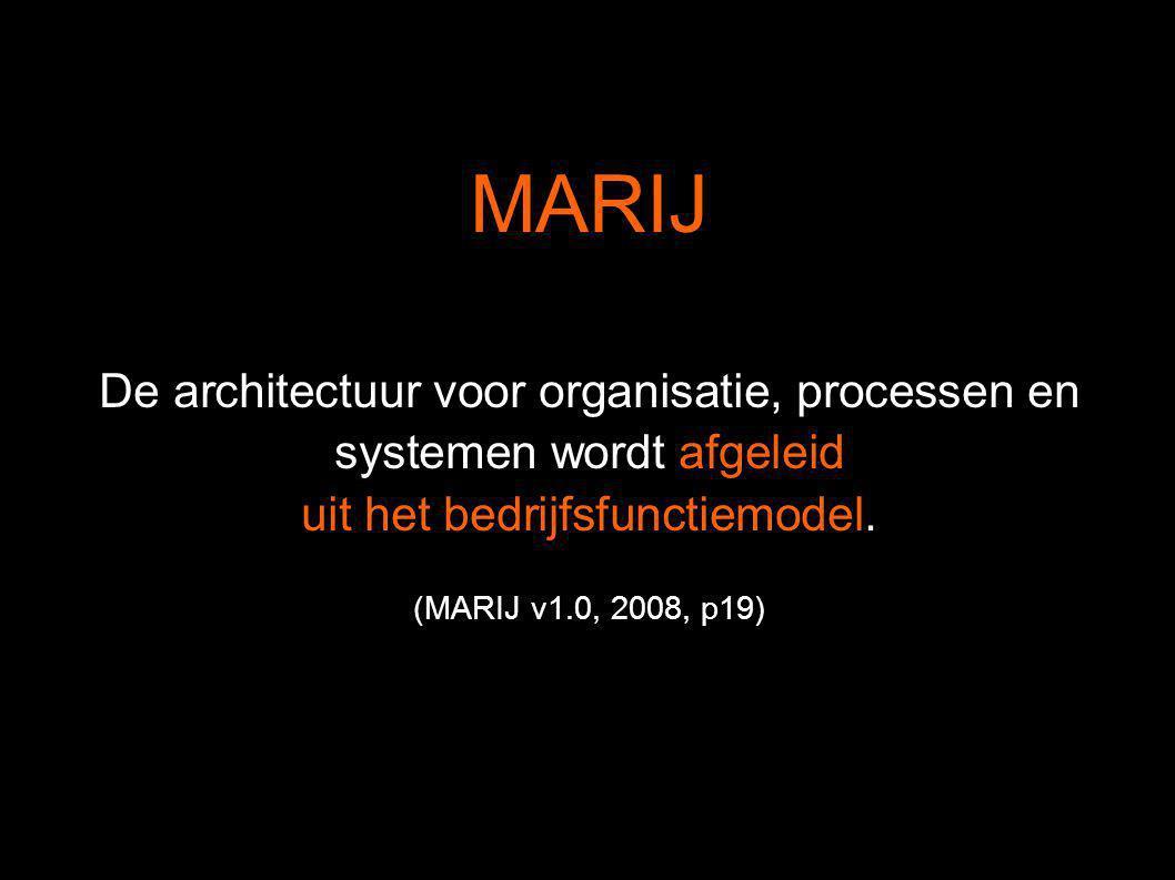 MARIJ De architectuur voor organisatie, processen en systemen wordt afgeleid uit het bedrijfsfunctiemodel.