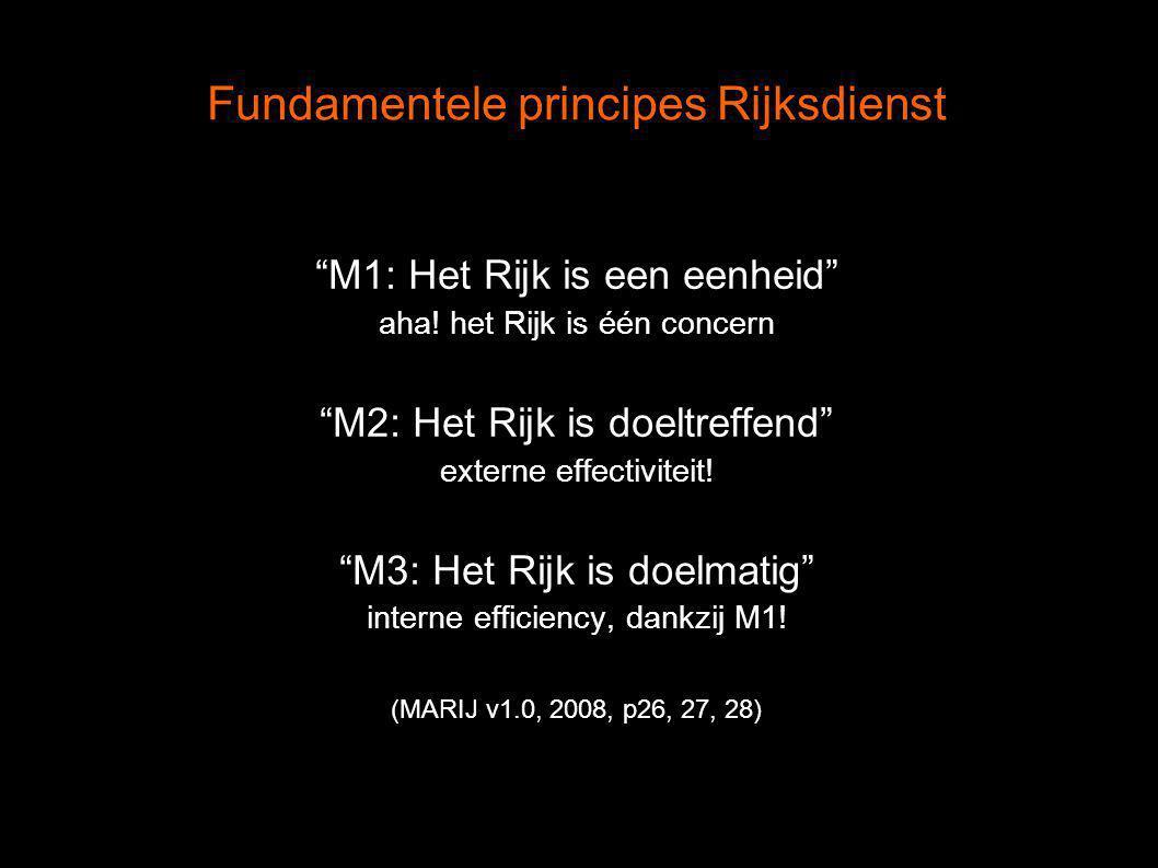 Fundamentele principes Rijksdienst M1: Het Rijk is een eenheid aha.