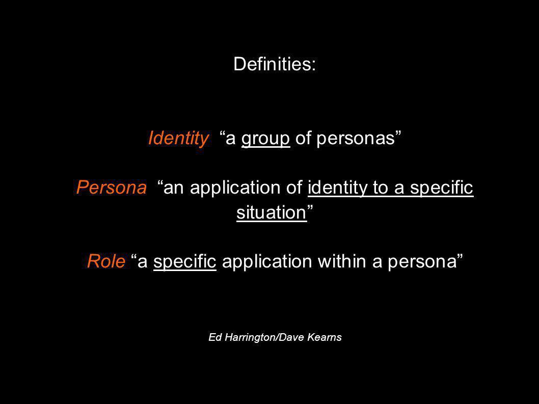 Waarom Identity Management?