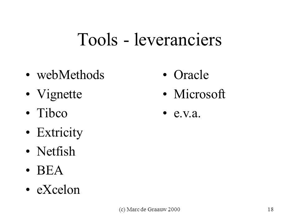 (c) Marc de Graauw 200018 Tools - leveranciers webMethods Vignette Tibco Extricity Netfish BEA eXcelon Oracle Microsoft e.v.a.