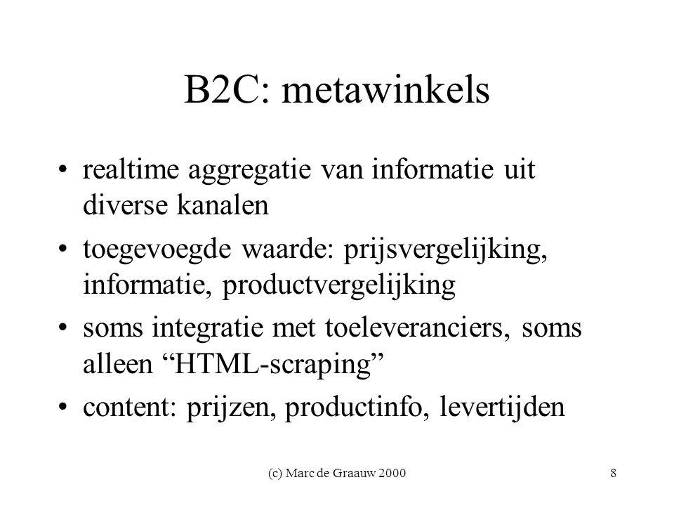 (c) Marc de Graauw 200019 Technologieën - algemeen HTTP, FTP, SMTP voor verzenden SSL, signatures voor veiligheid XML voor de content zelf XSLT voor vertalen