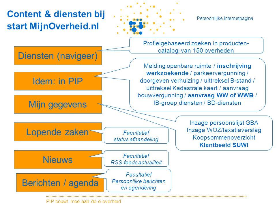 PIP bouwt mee aan de e-overheid Persoonlijke Internetpagina Diensten (navigeer) Idem: in PIP Mijn gegevens Lopende zaken Nieuws Berichten / agenda Pro