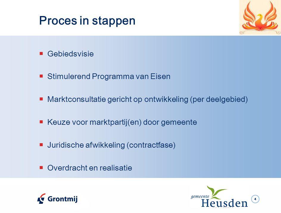 4 Proces in stappen  Gebiedsvisie  Stimulerend Programma van Eisen  Marktconsultatie gericht op ontwikkeling (per deelgebied)  Keuze voor marktpartij(en) door gemeente  Juridische afwikkeling (contractfase)  Overdracht en realisatie