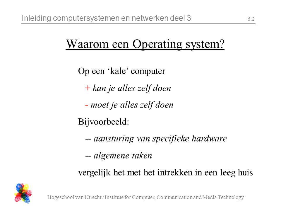 Inleiding computersystemen en netwerken deel 3 Hogeschool van Utrecht / Institute for Computer, Communication and Media Technology 6.23 MMU (logisch fysiek)