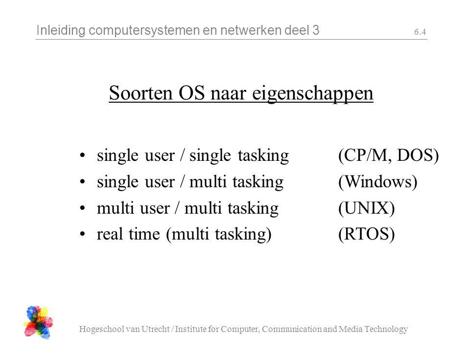Inleiding computersystemen en netwerken deel 3 Hogeschool van Utrecht / Institute for Computer, Communication and Media Technology 6.5 Soorten O.S.