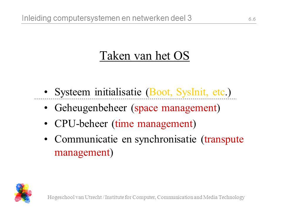Inleiding computersystemen en netwerken deel 3 Hogeschool van Utrecht / Institute for Computer, Communication and Media Technology 6.7 Nomenclatuur Multitasking : meerdere processen actief op één processor (pseudo parallel).