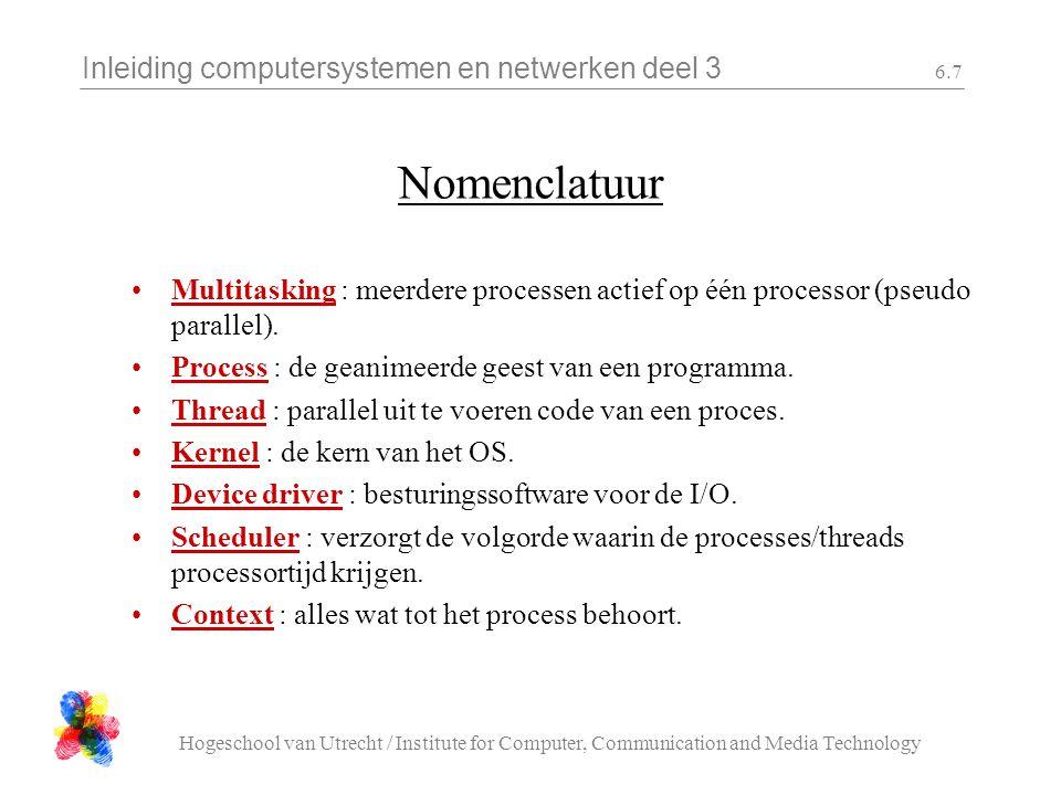 Inleiding computersystemen en netwerken deel 3 Hogeschool van Utrecht / Institute for Computer, Communication and Media Technology 6.18 Process states Run Ready Suspended scheduler Context switch